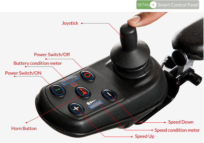 7 Wofftown folding electric wheelchair dashboard smart control panel